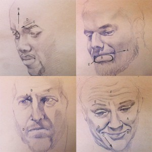 Artistic Facial Expression Analysis